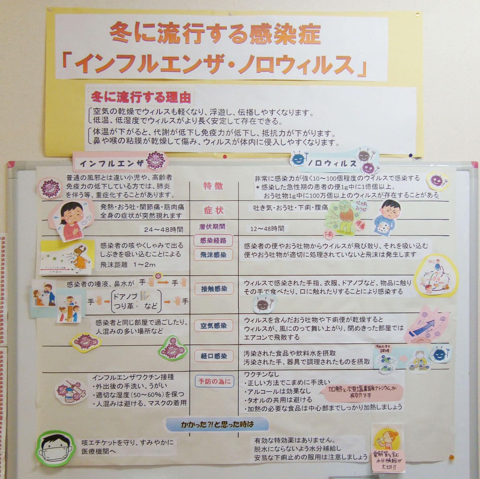 インフルエンザ 予防 接種 姫路
